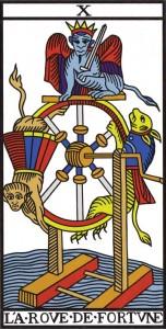 La rueda de la fortuna - Claros símbolos egipcios